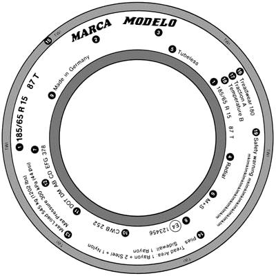 códigos de los neumáticos en el lateral